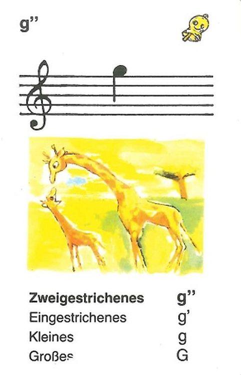 Notenquartett Violin- und Bass-Schlüssel