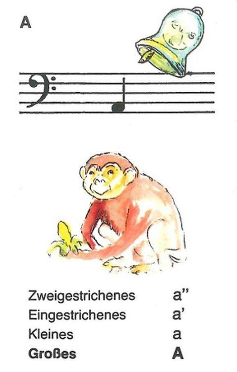 Notenquartett Violin- und Bass-Schlüssel_0002.jpg
