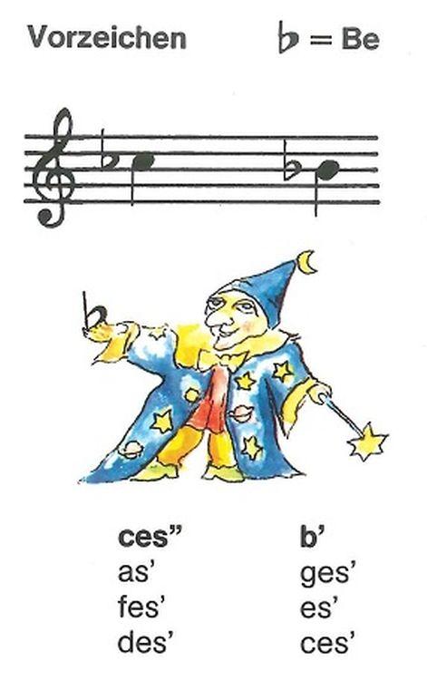 Notenquartett Violin- und Bass-Schlüssel_0003.jpg