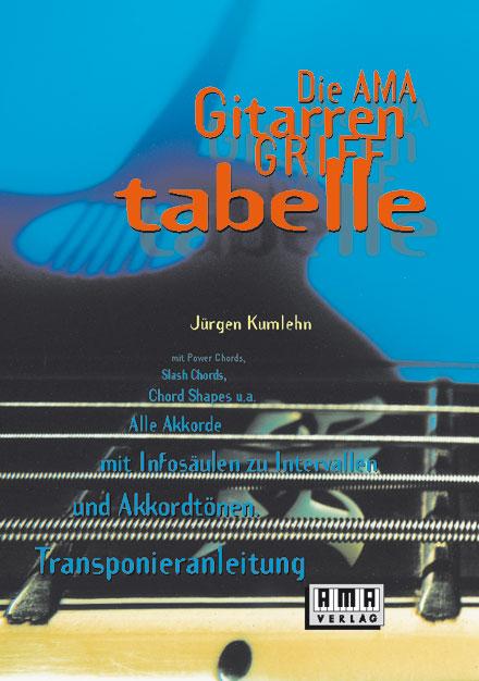 Jürgen Kumlehn